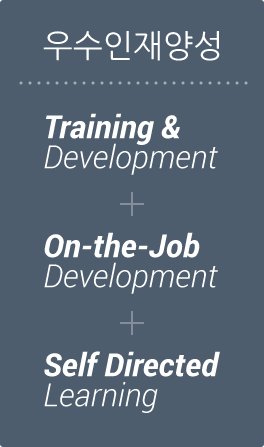 우수인재양성 : Training & Development + On-the-Job Development + Self Directed Learning